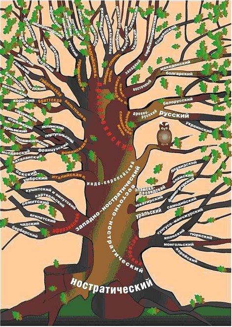 На каком языке говорили Адам и Ева? (2 фото)