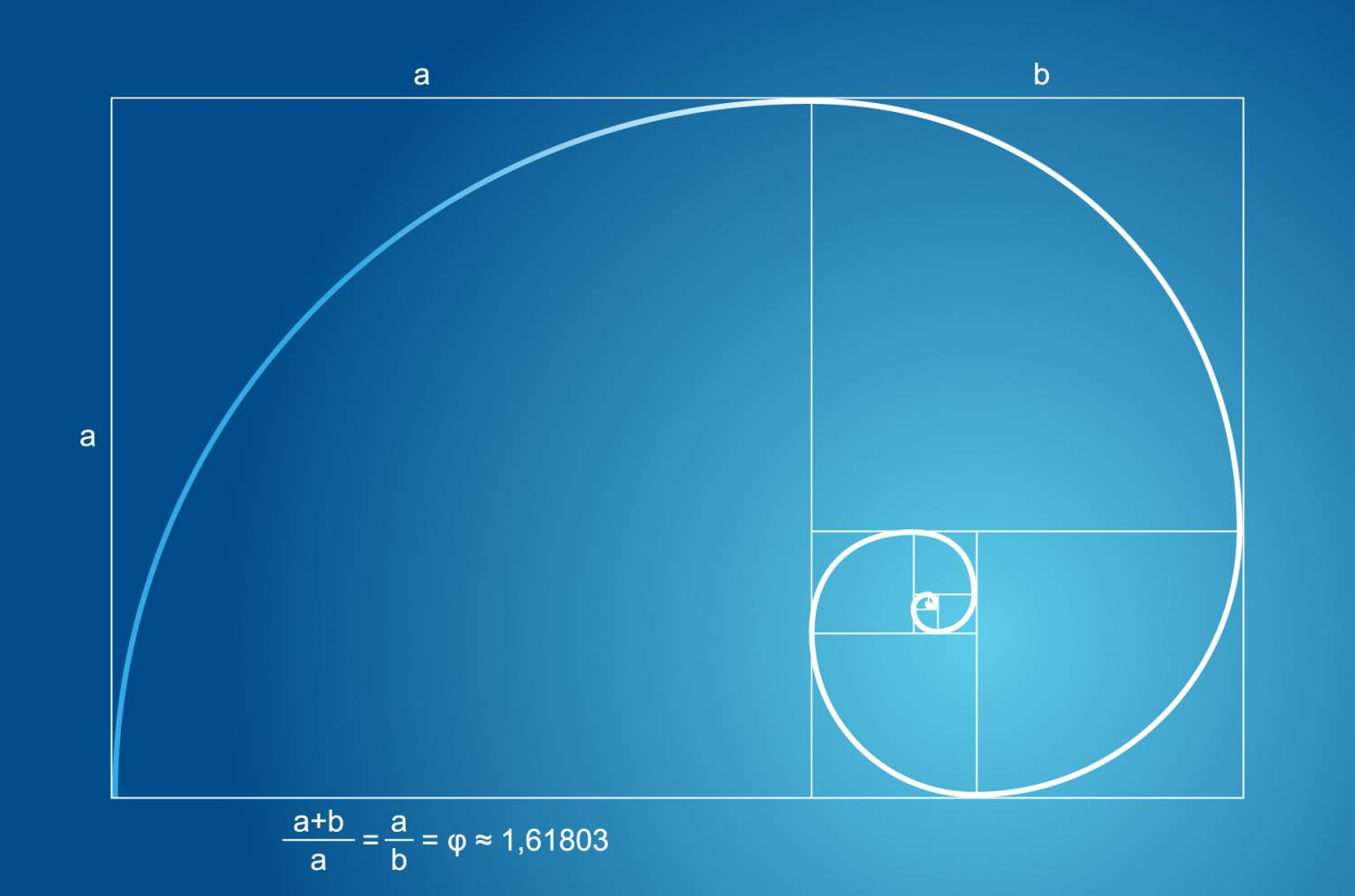 the fibonacci sequence and the golden ratio See demo home fibonacci numbers and the golden ratio very good material on the topics of fibonacci ratio and other related topics i found it a little too concise, however, it covered all the needs of the course it accompanied the fibonacci sequence redux the golden ratio.