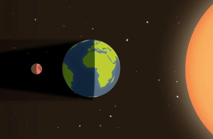 Тайны кровавой супер Луны (4 фото)