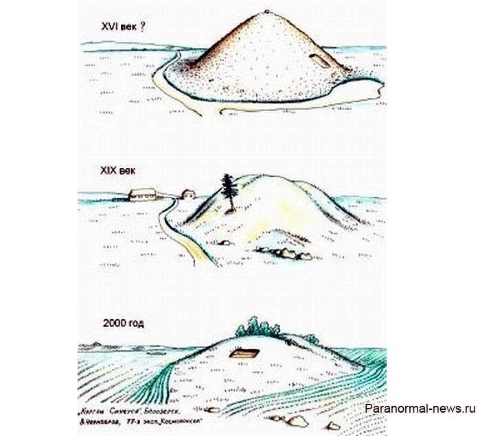 Тайны кургана Синеуса (3 фото)