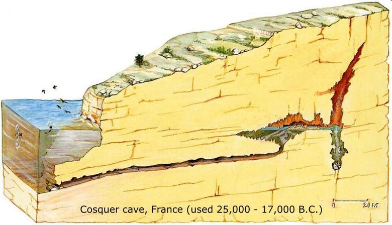 Удивительные рисунки пещеры Коске