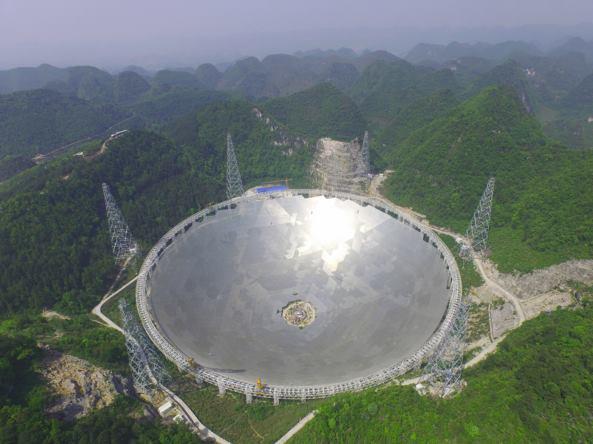 В США обеспокоились участием Китая в программе поиска инопланетян