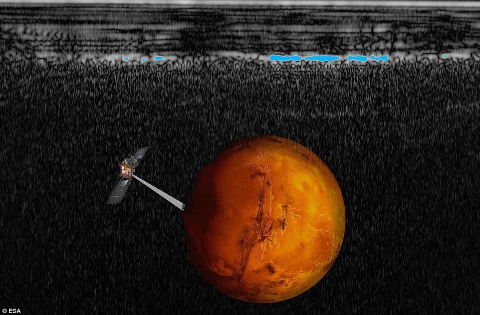 Ученые обнаружили на Марсе крупное подледное озеро с жидкой водой