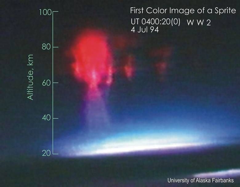 В атмосфере Земли зафиксировали необычные световые взрывы