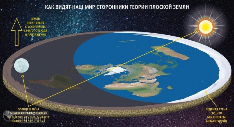 10 теорий заговора об Антарктиде