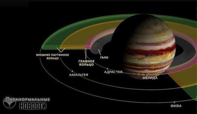 Причудливые рассказы людей, утверждавших, что они летали на Юпитер
