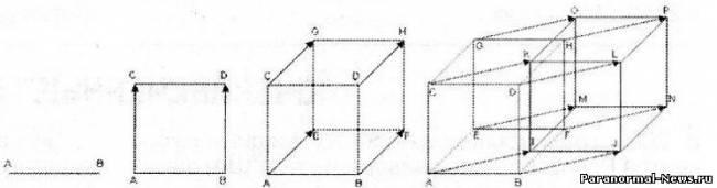 Киберкуб - Первый шаг в четвертое измерение
