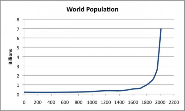 Глобальный демографический крах неизбежен (8 фото)