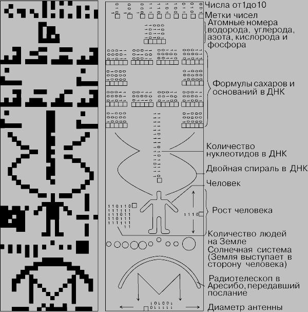 Схема для инопланетян