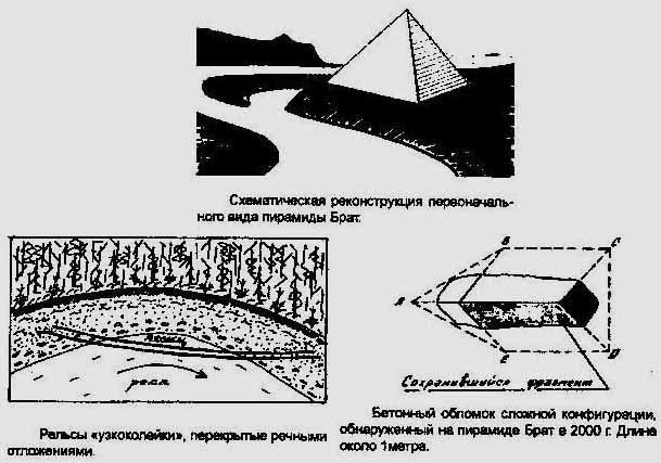 Пирамиды приморья